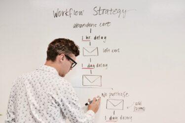 【MMP】マーケティングの「5つ」の手順まとめ【マーケティング・マネジメント・プロセス】